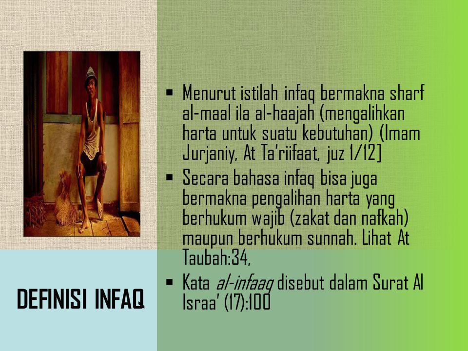 Menurut istilah infaq bermakna sharf al-maal ila al-haajah (mengalihkan harta untuk suatu kebutuhan) (Imam Jurjaniy, At Ta'riifaat, juz 1/12]